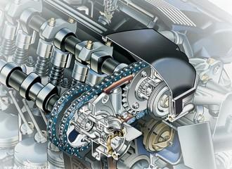 VANOS w BMW – co to jest i jak działa?