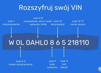 Czy sprawdzenie historii pojazdu przed zakupem jest opłacalne?