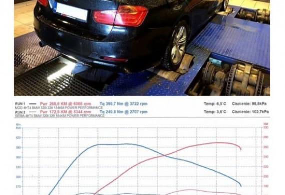Wymiana rozrządu, valvetronica i remapping... efekt widać na wykresie ;)